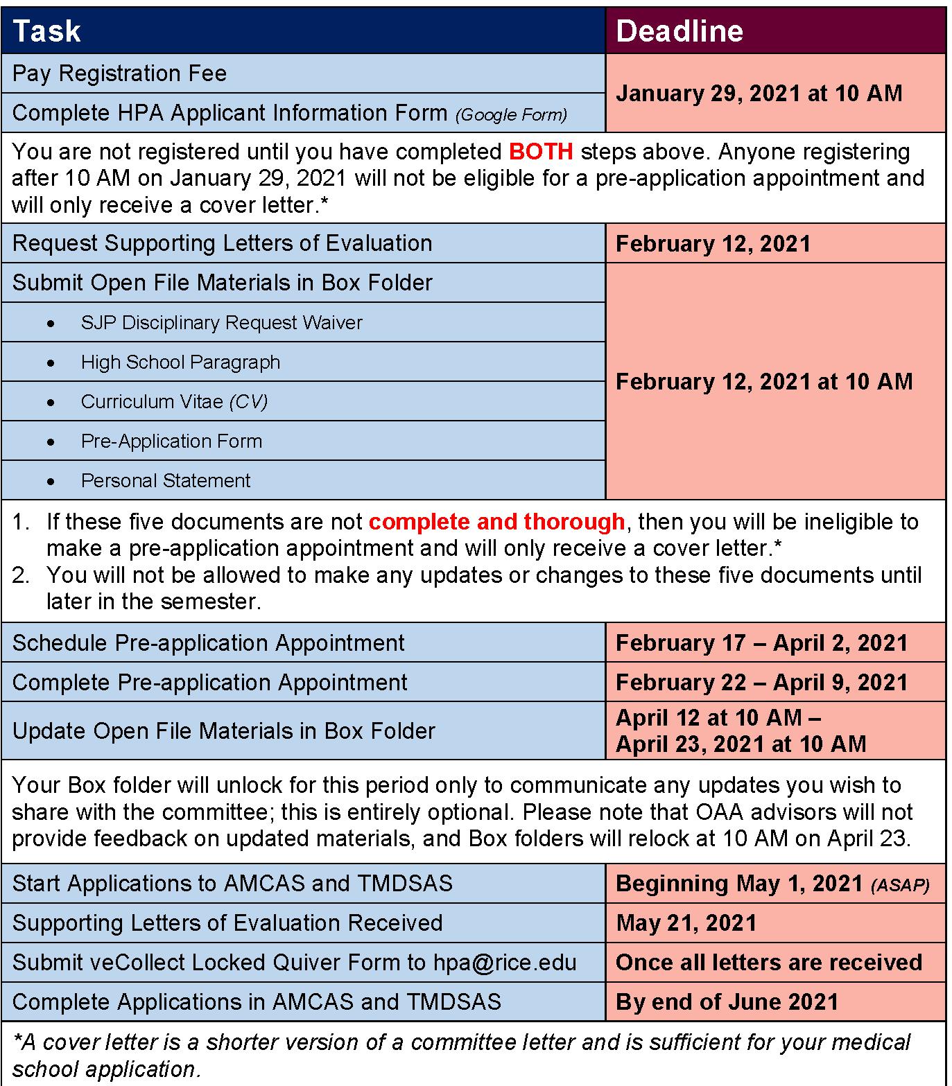 Rice Fall 2022 Calendar.Open File Office Of Academic Advising Rice University